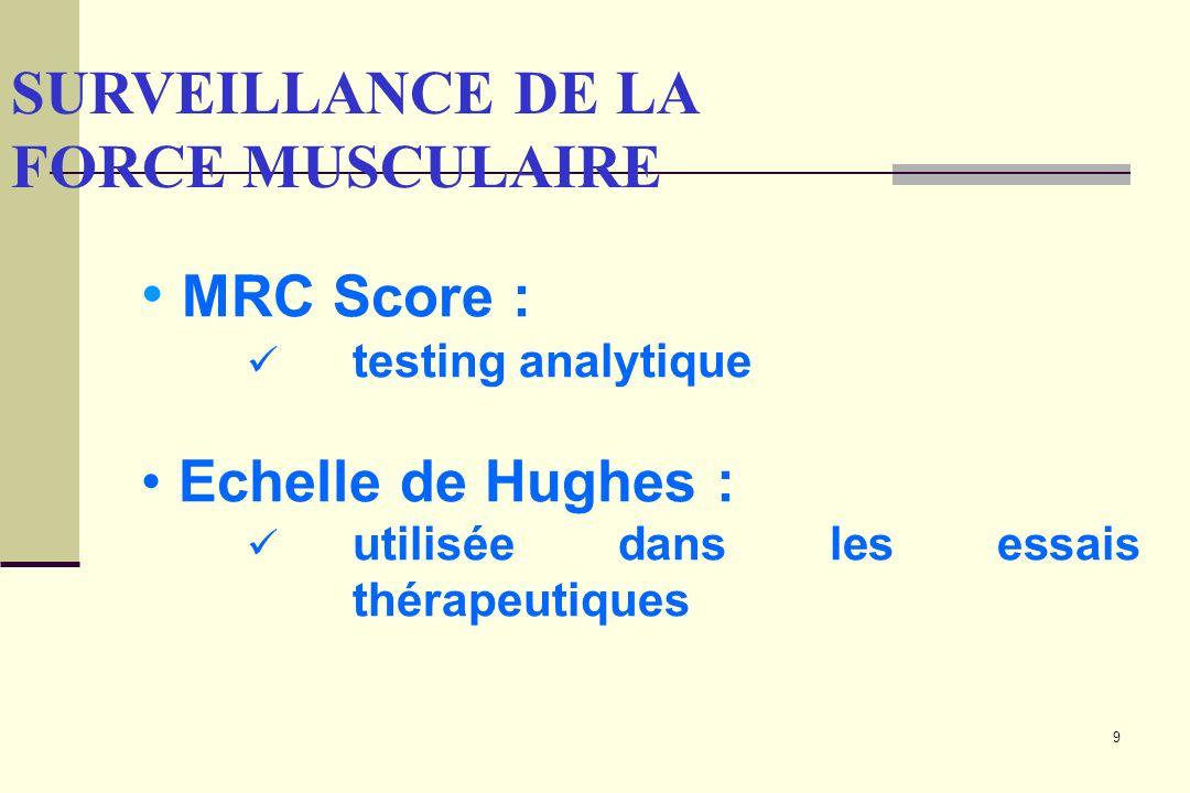 MRC Score : SURVEILLANCE DE LA FORCE MUSCULAIRE Echelle de Hughes :