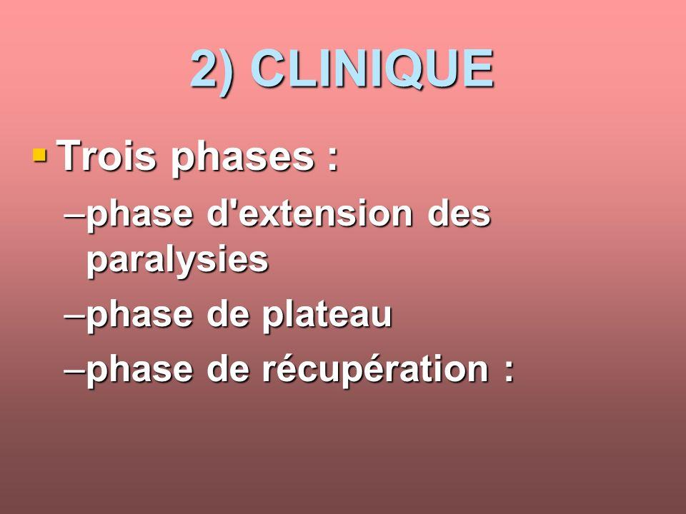 2) CLINIQUE Trois phases : phase d extension des paralysies