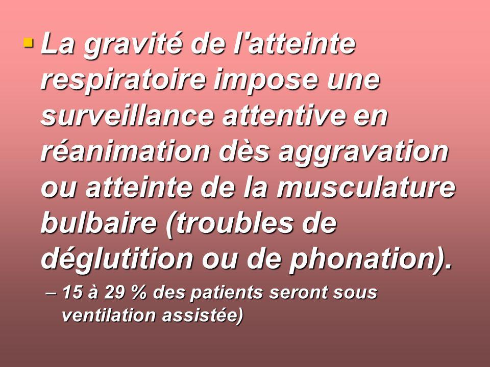 La gravité de l atteinte respiratoire impose une surveillance attentive en réanimation dès aggravation ou atteinte de la musculature bulbaire (troubles de déglutition ou de phonation).