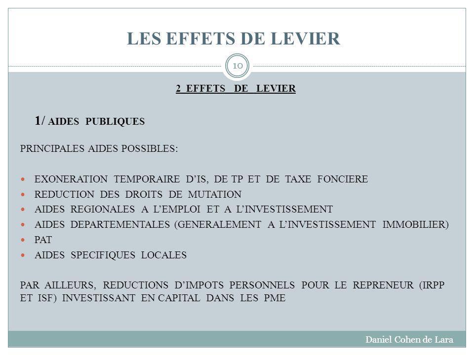 LES EFFETS DE LEVIER 2 EFFETS DE LEVIER 1/ AIDES PUBLIQUES