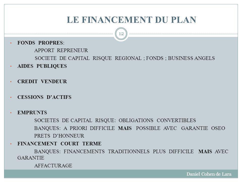 LE FINANCEMENT DU PLAN FONDS PROPRES: APPORT REPRENEUR