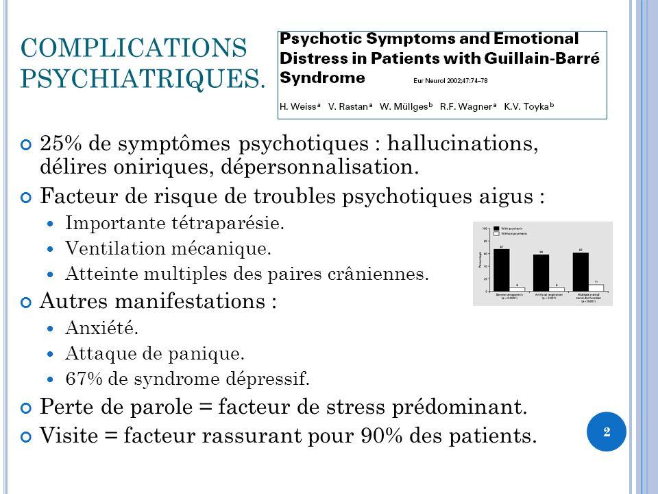 COMPLICATIONS PSYCHIATRIQUES.