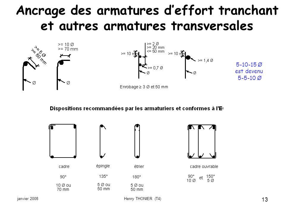 Ancrage des armatures d'effort tranchant et autres armatures transversales