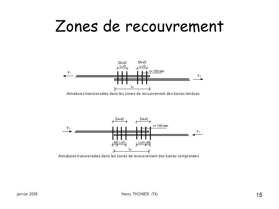 Zones de recouvrement janvier 2008 Henry THONIER (T4)
