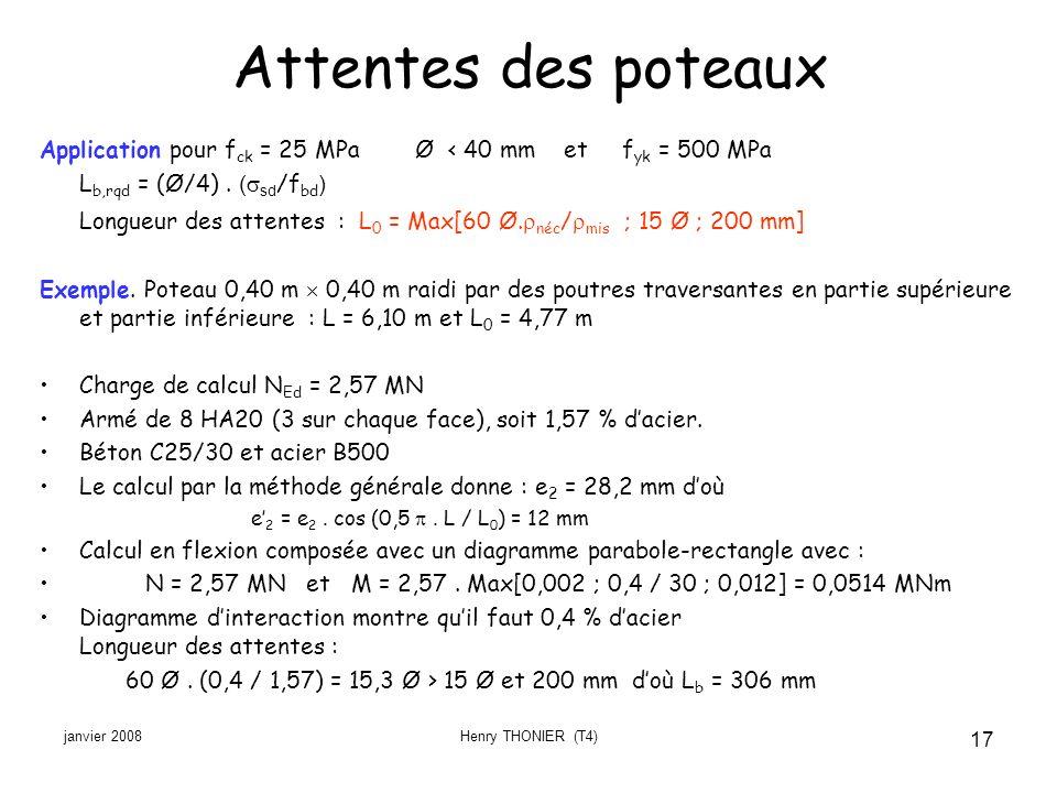 Attentes des poteaux Application pour fck = 25 MPa Ø < 40 mm et fyk = 500 MPa. Lb,rqd = (Ø/4) . (ssd/fbd)