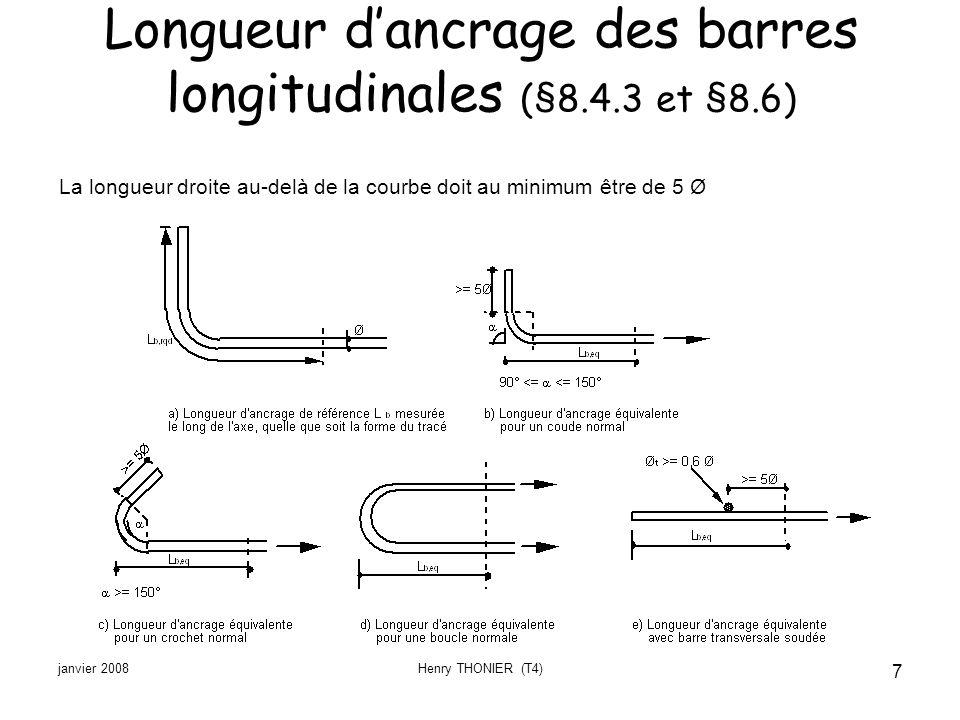 Longueur d'ancrage des barres longitudinales (§8.4.3 et §8.6)