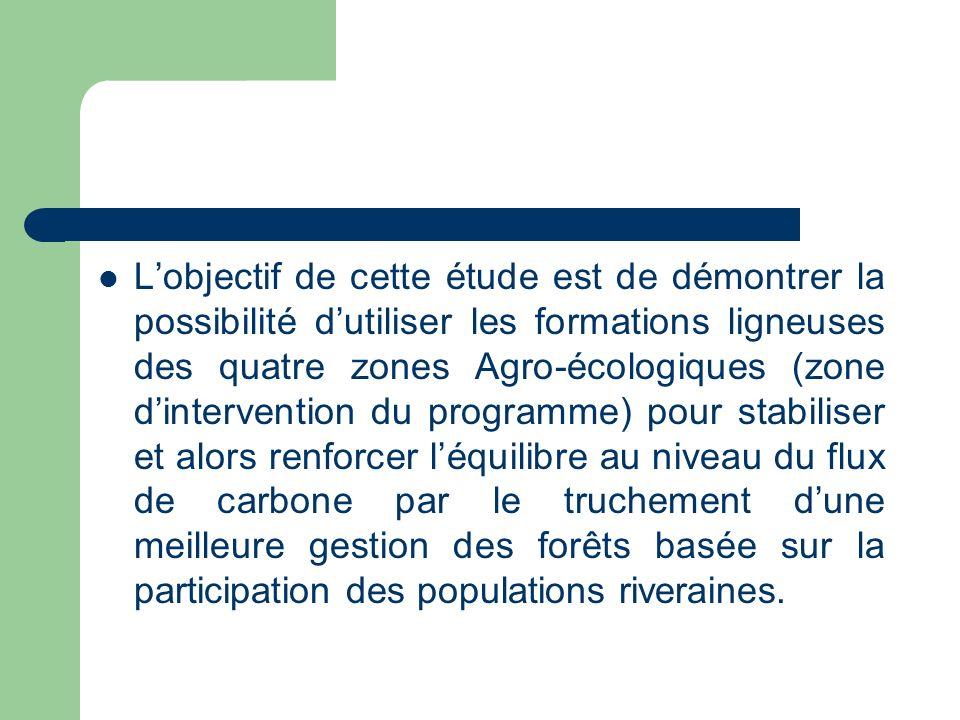 L'objectif de cette étude est de démontrer la possibilité d'utiliser les formations ligneuses des quatre zones Agro-écologiques (zone d'intervention du programme) pour stabiliser et alors renforcer l'équilibre au niveau du flux de carbone par le truchement d'une meilleure gestion des forêts basée sur la participation des populations riveraines.