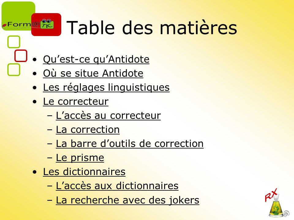 Table des matières Qu'est-ce qu'Antidote Où se situe Antidote