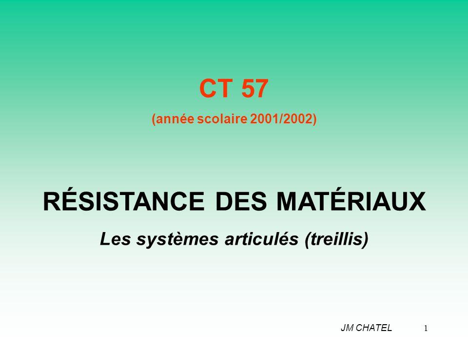 RÉSISTANCE DES MATÉRIAUX Les systèmes articulés (treillis)