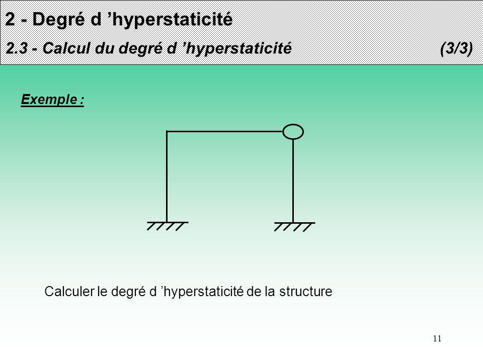 2 - Degré d 'hyperstaticité