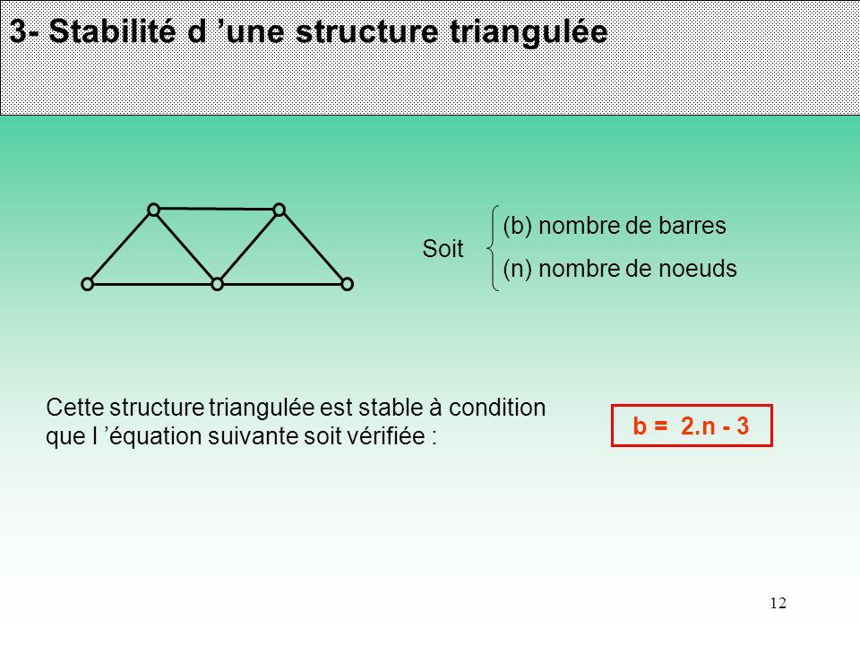3- Stabilité d 'une structure triangulée