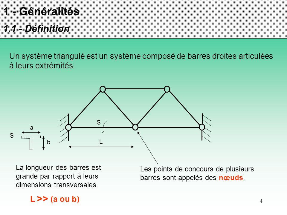 1 - Généralités 1.1 - Définition