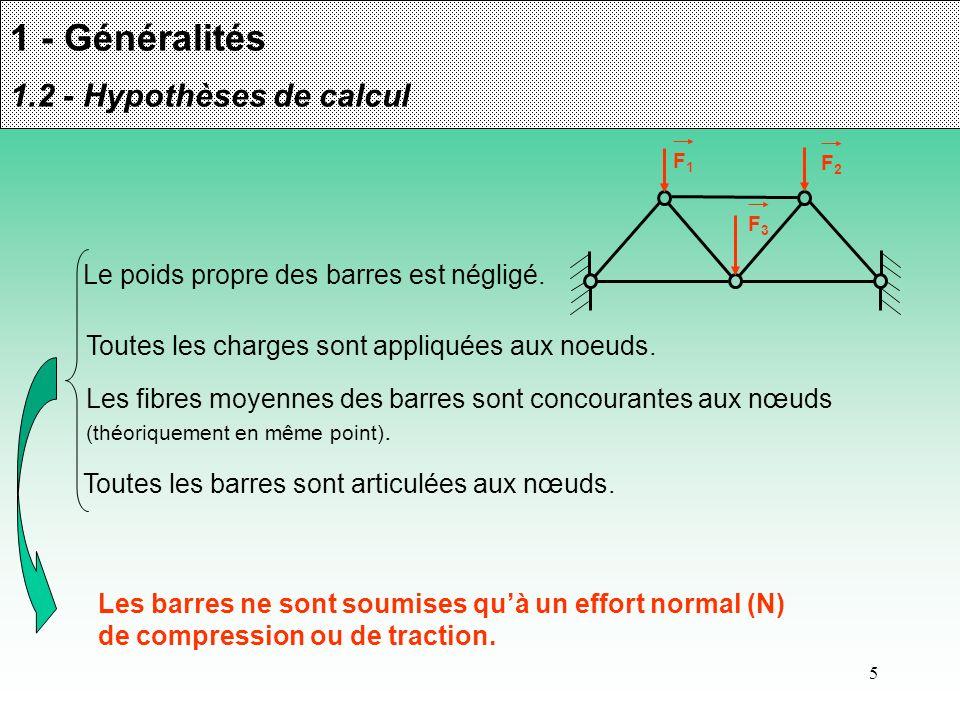 1 - Généralités 1.2 - Hypothèses de calcul