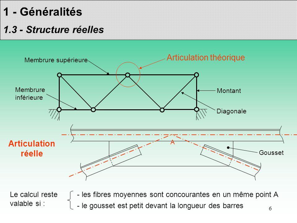 1 - Généralités 1.3 - Structure réelles Articulation théorique