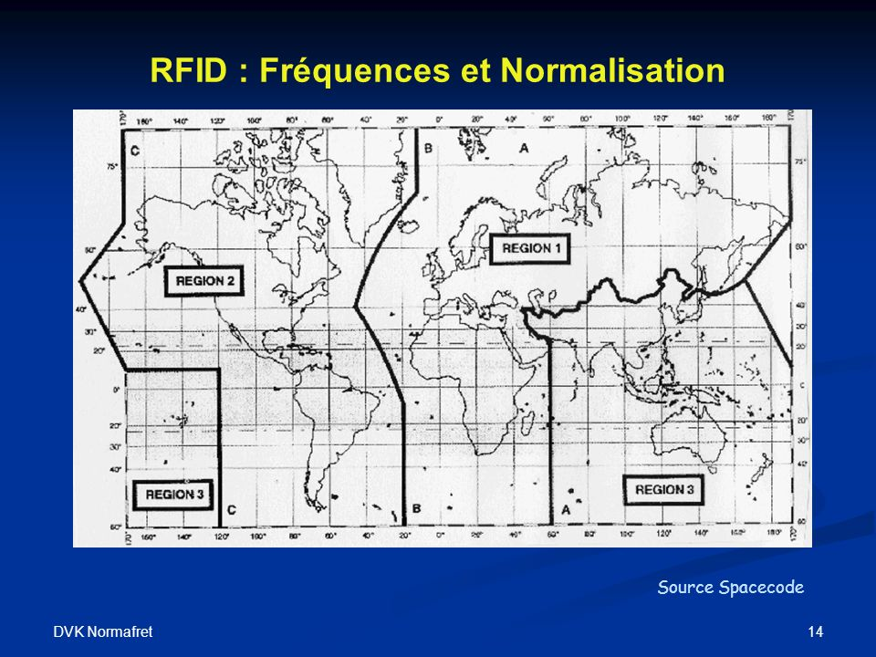 RFID : Fréquences et Normalisation