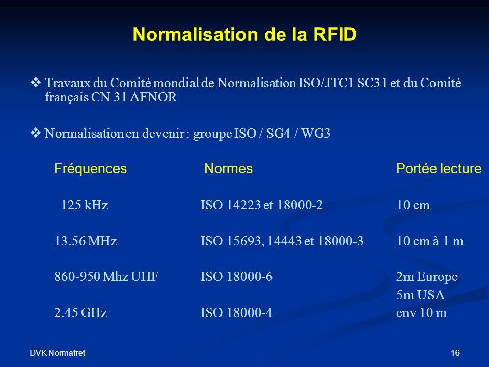Normalisation de la RFID