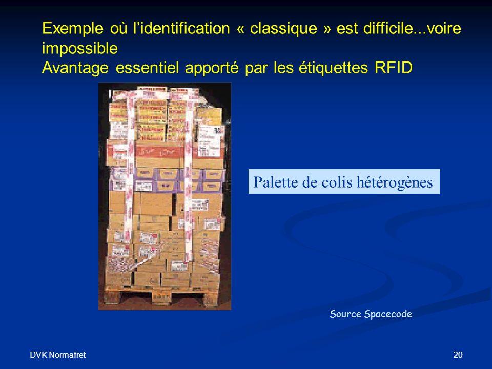 Avantage essentiel apporté par les étiquettes RFID