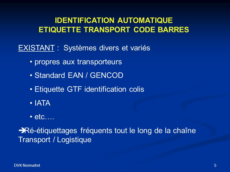 IDENTIFICATION AUTOMATIQUE