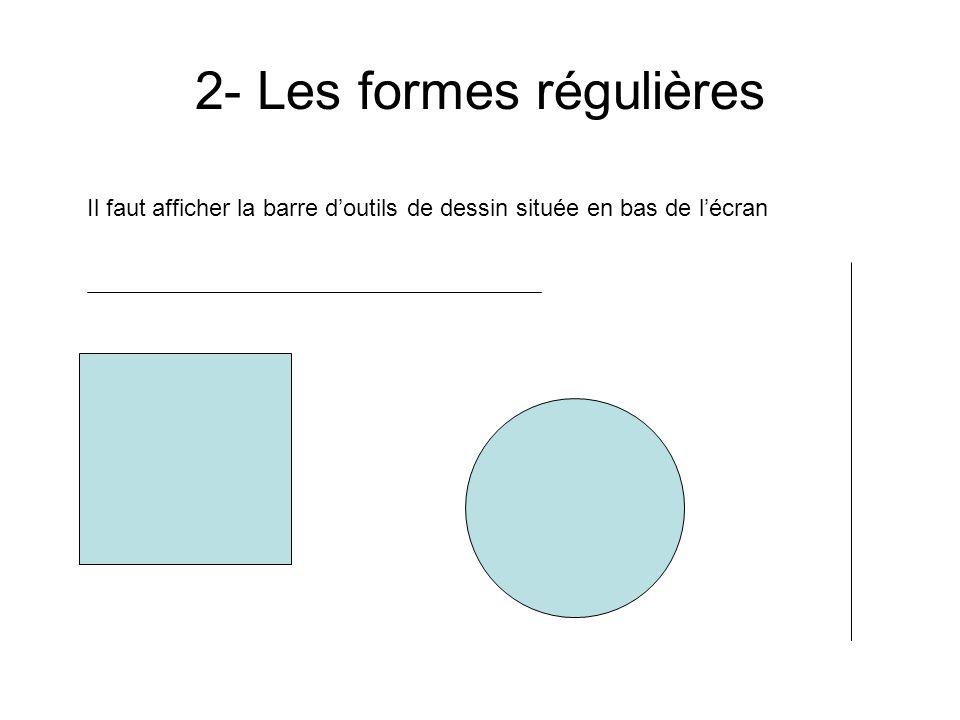 2- Les formes régulières