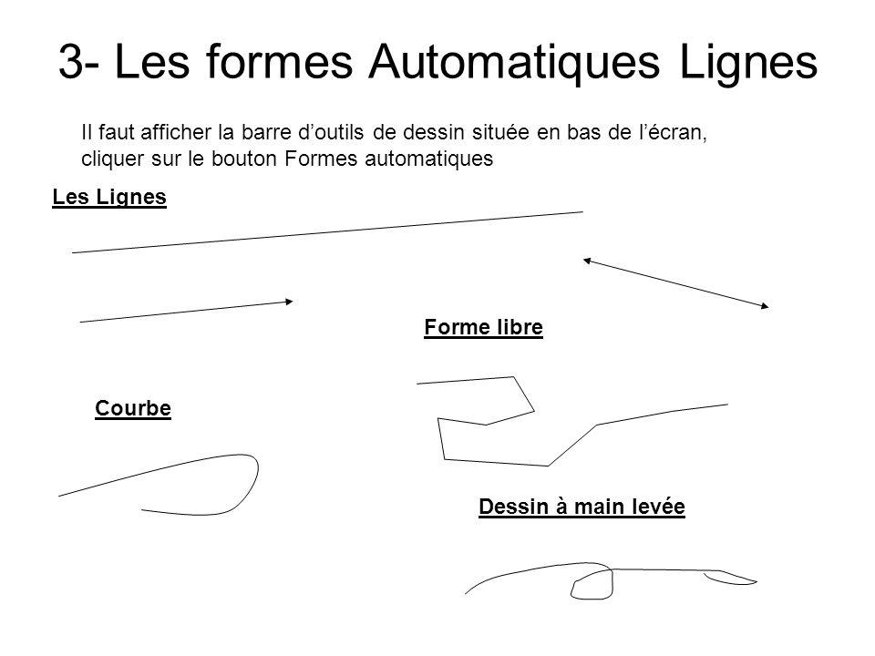 3- Les formes Automatiques Lignes