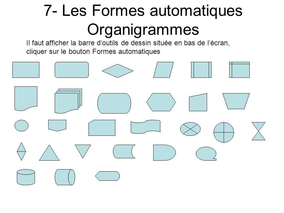 7- Les Formes automatiques Organigrammes