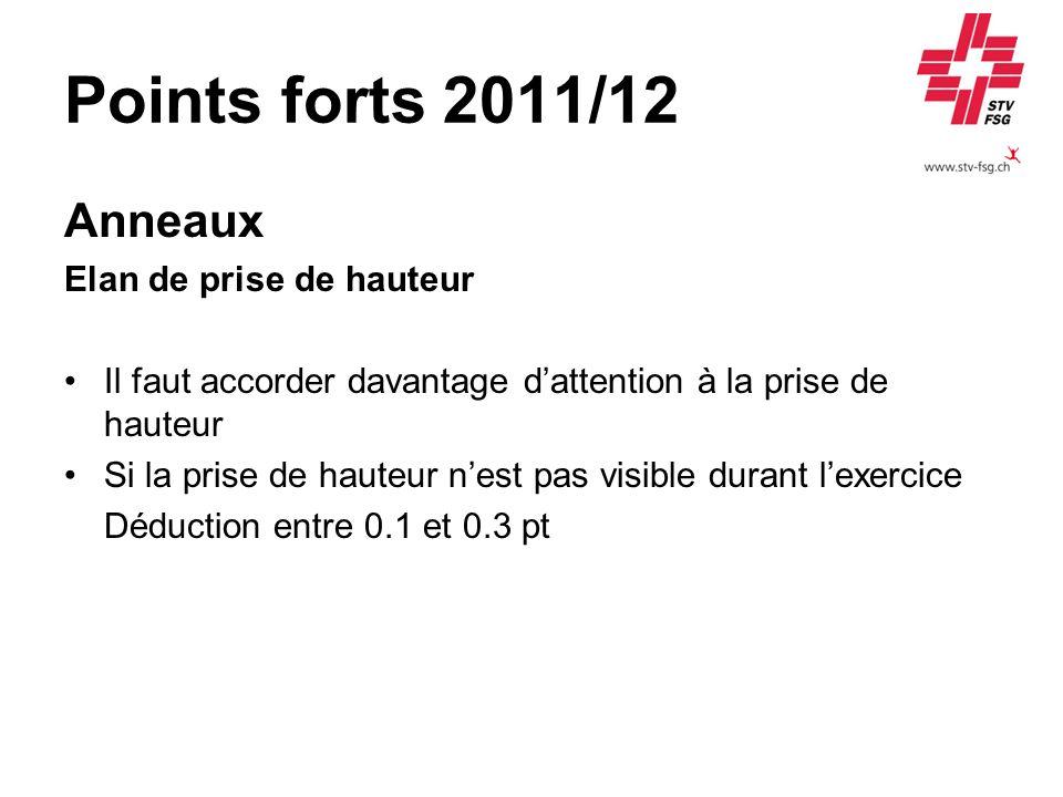 Points forts 2011/12 Anneaux Elan de prise de hauteur