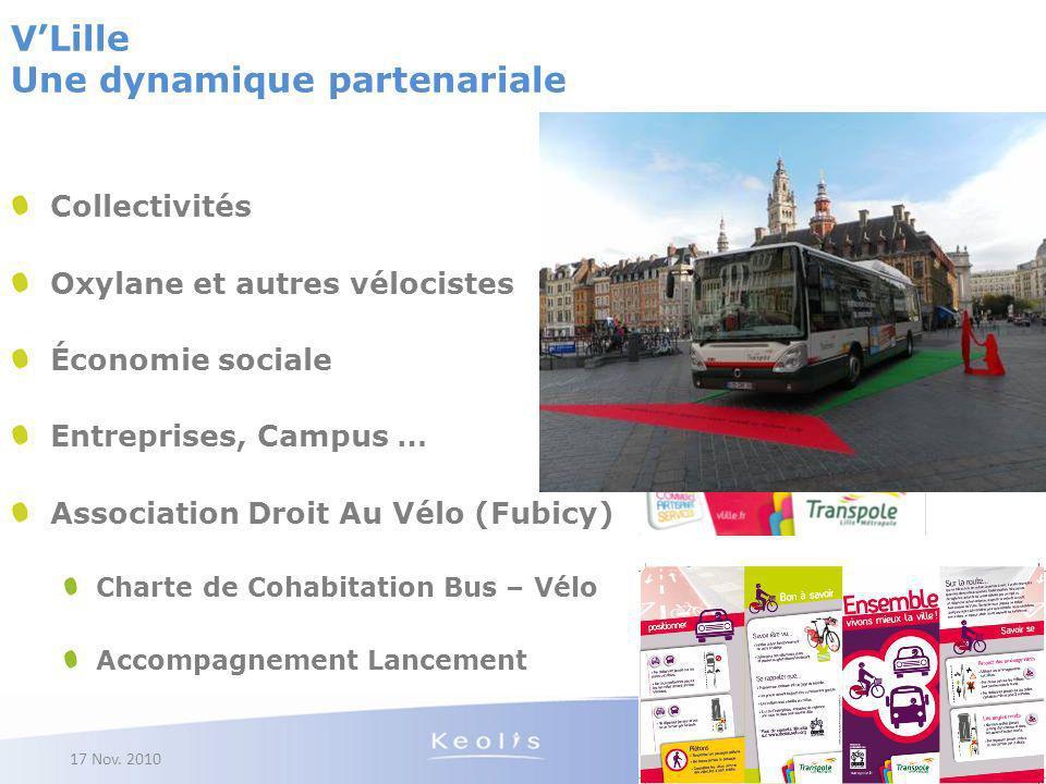 V'Lille Une dynamique partenariale