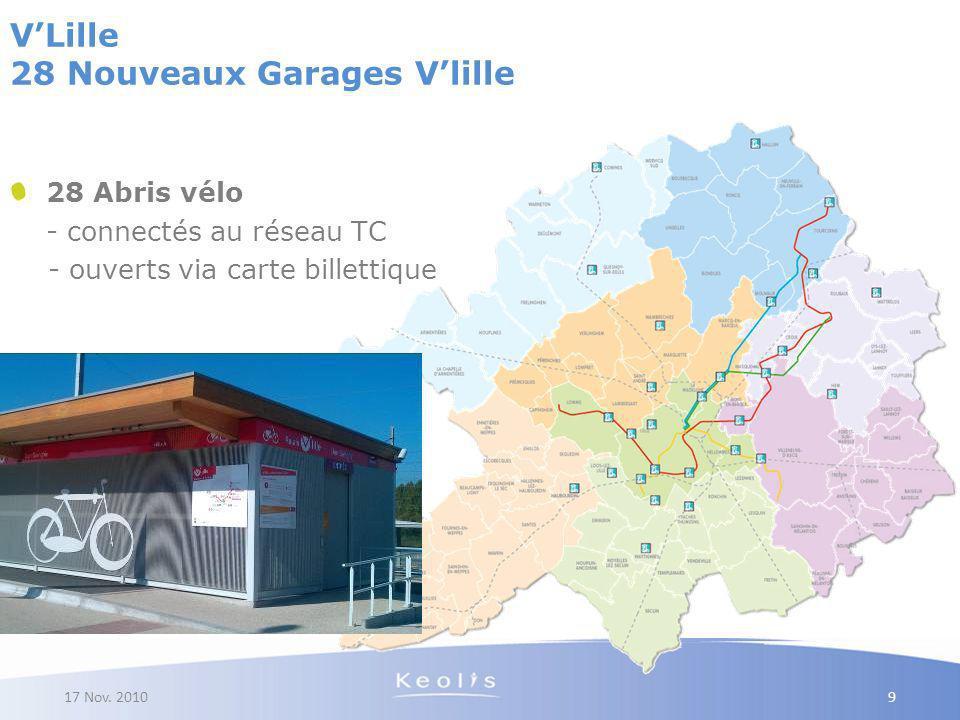 V'Lille 28 Nouveaux Garages V'lille