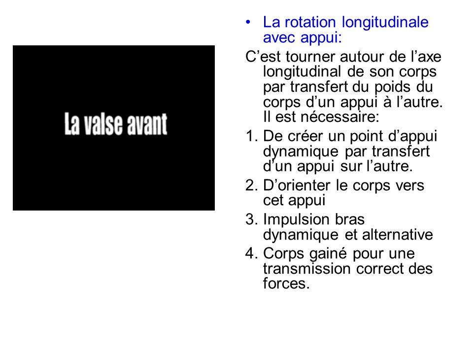 La rotation longitudinale avec appui:
