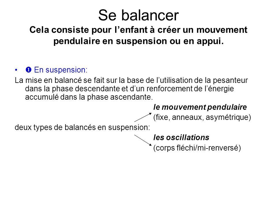 Se balancer Cela consiste pour l'enfant à créer un mouvement pendulaire en suspension ou en appui.