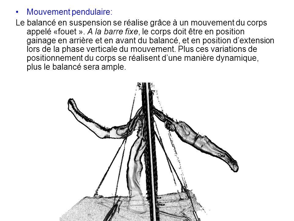 Mouvement pendulaire: