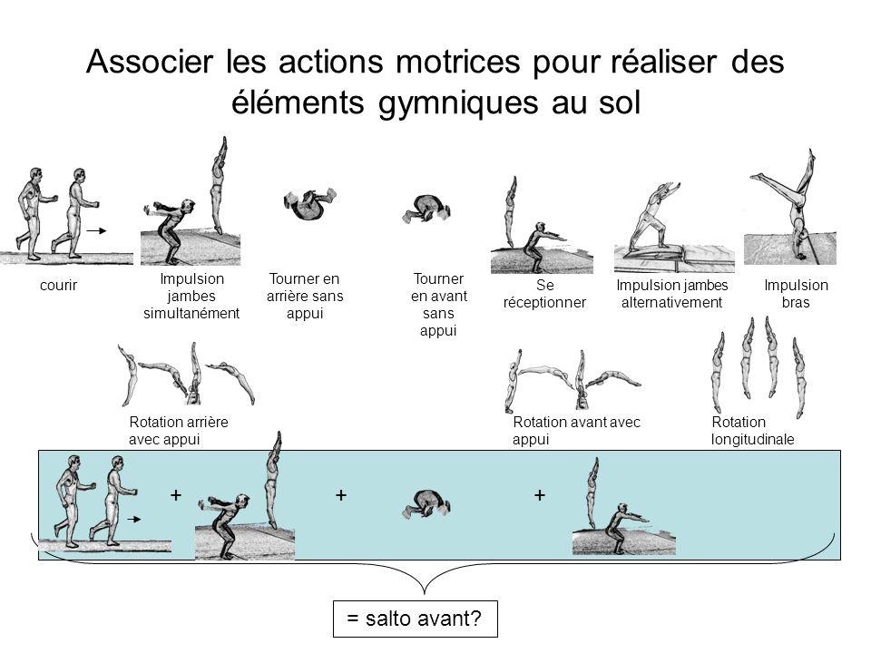 Associer les actions motrices pour réaliser des éléments gymniques au sol