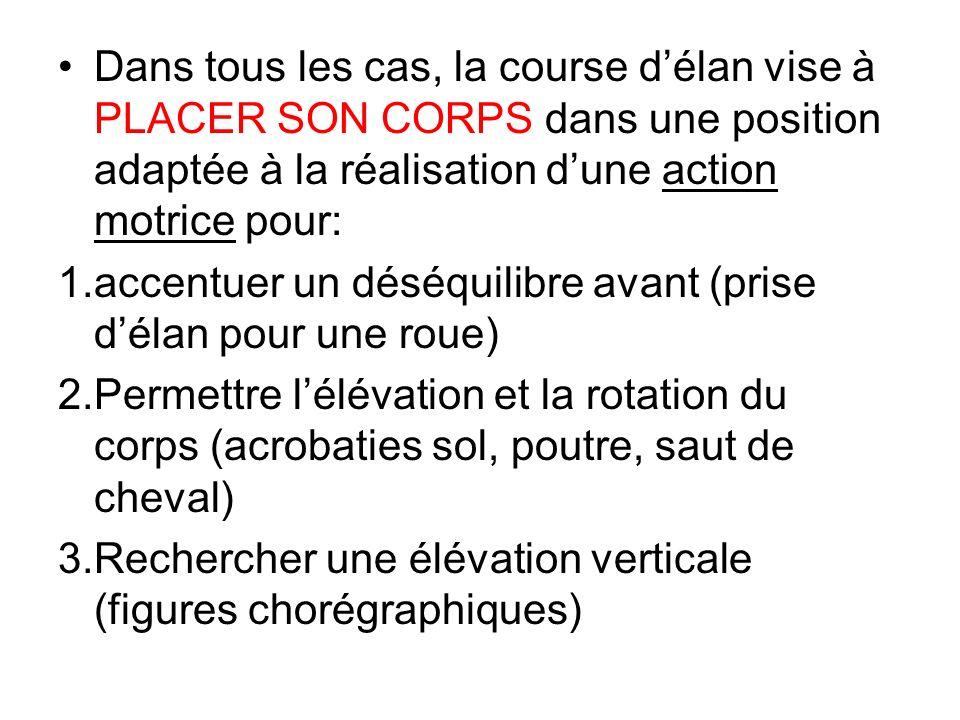 Dans tous les cas, la course d'élan vise à PLACER SON CORPS dans une position adaptée à la réalisation d'une action motrice pour:
