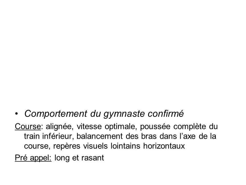 Comportement du gymnaste confirmé