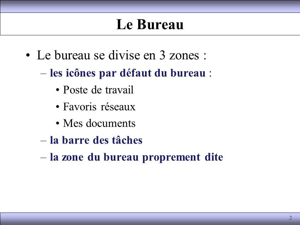 Le Bureau Le bureau se divise en 3 zones :