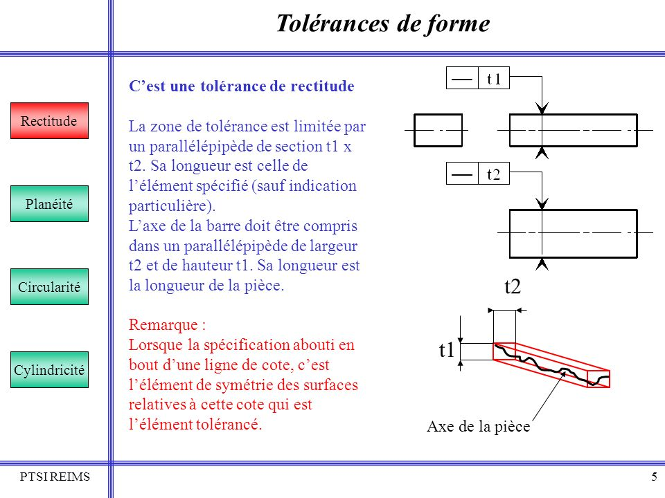 Tolérances de forme t2 t1 C'est une tolérance de rectitude