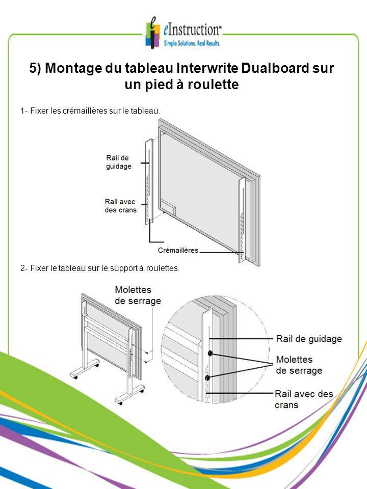 5) Montage du tableau Interwrite Dualboard sur un pied à roulette