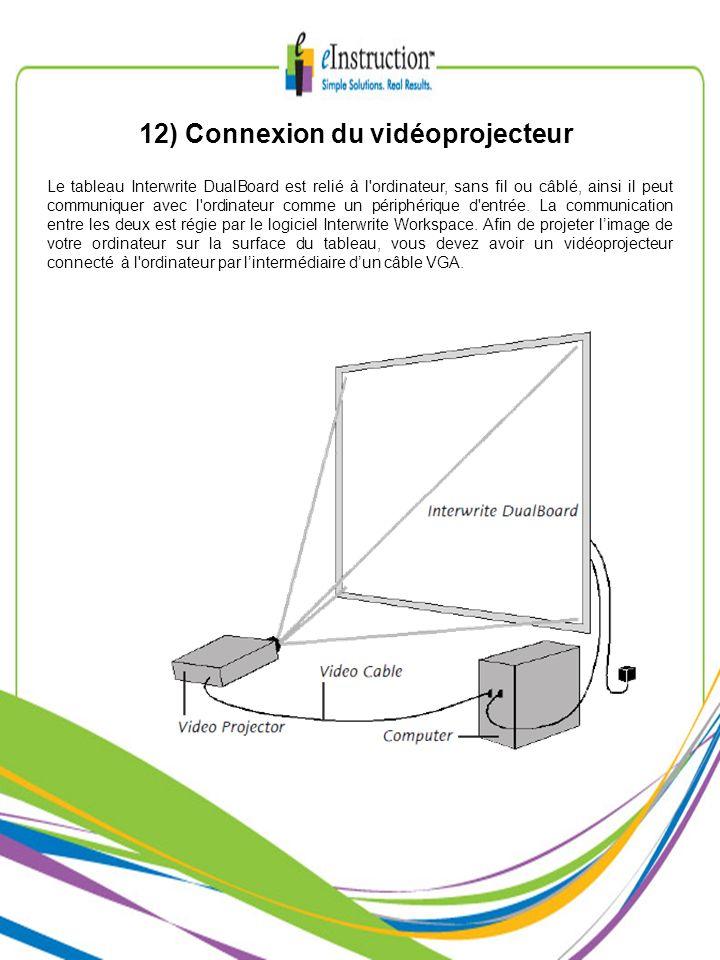 12) Connexion du vidéoprojecteur