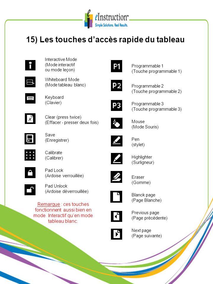 15) Les touches d'accès rapide du tableau