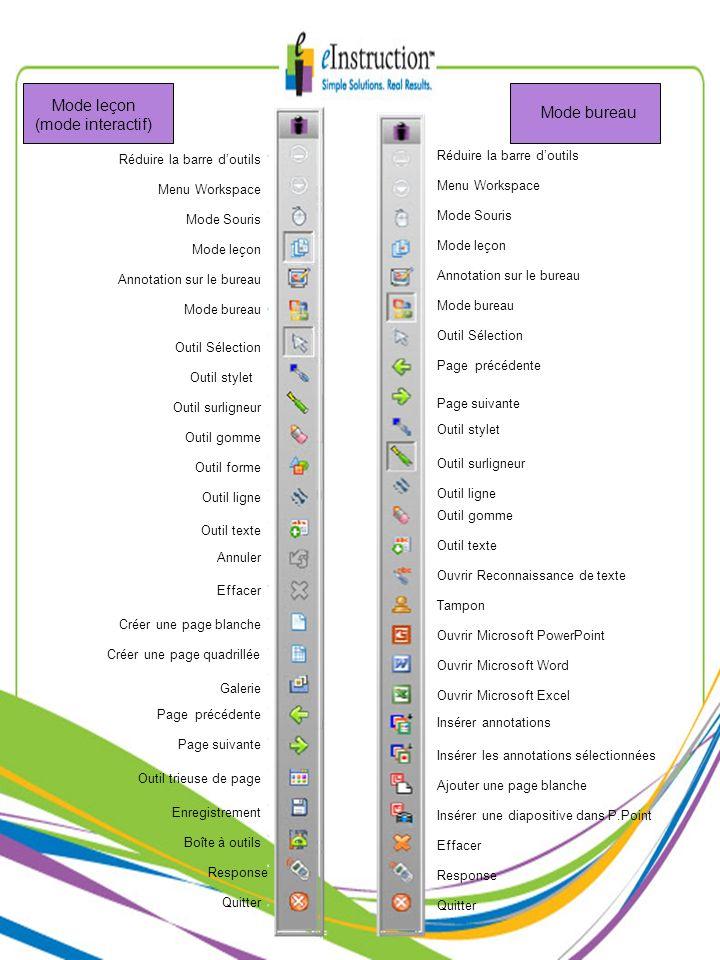 Mode leçon (mode interactif) Mode bureau Réduire la barre d'outils