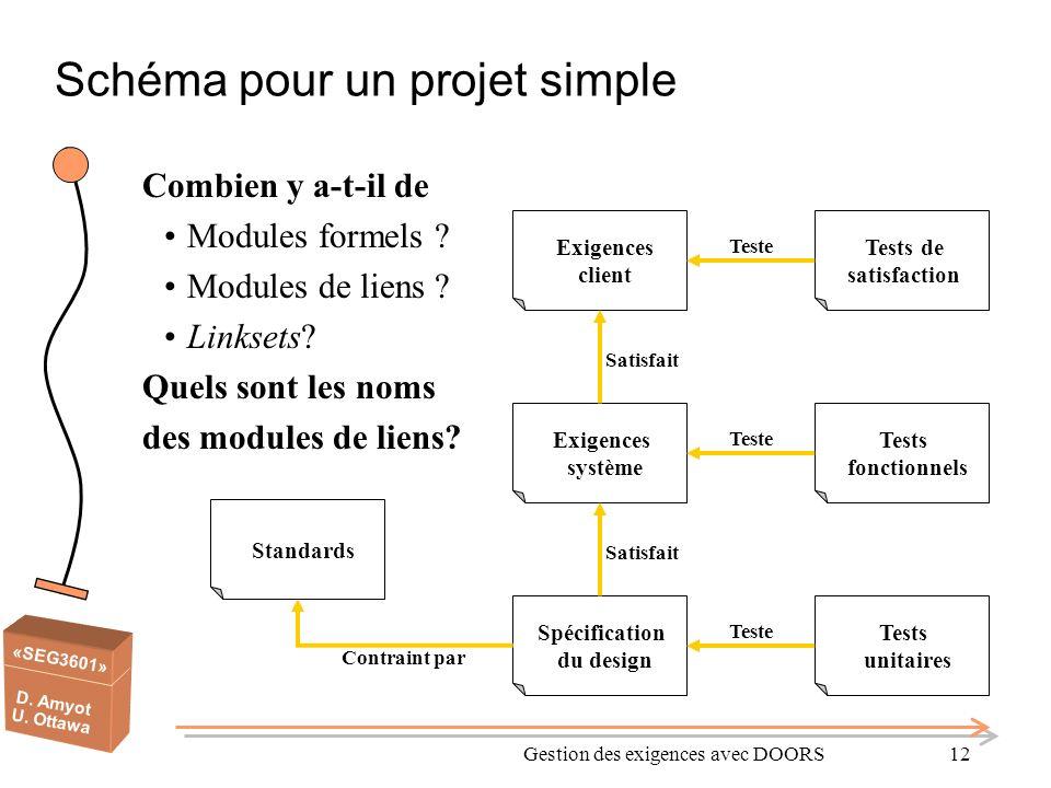 Schéma pour un projet simple