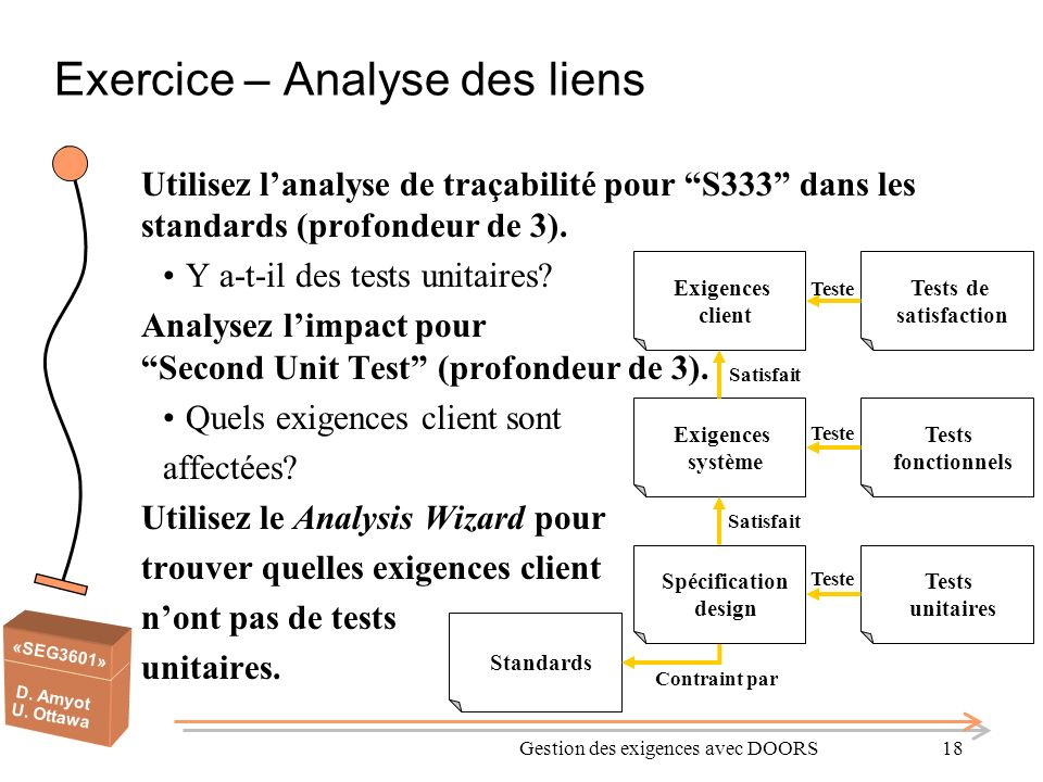 Exercice – Analyse des liens
