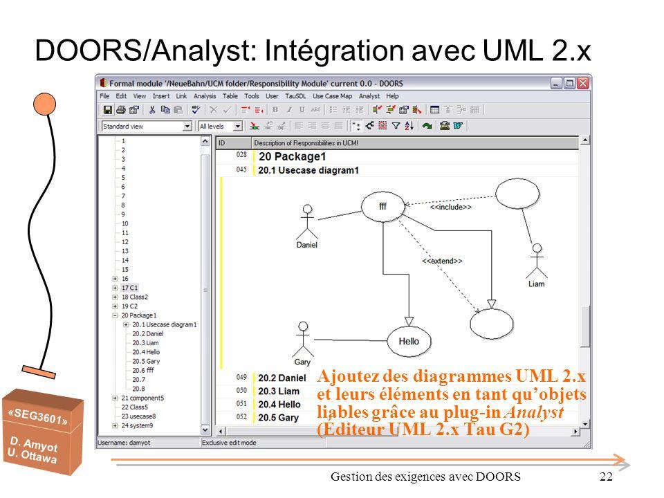 DOORS/Analyst: Intégration avec UML 2.x