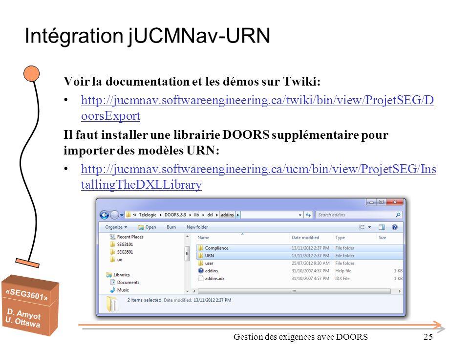Intégration jUCMNav-URN