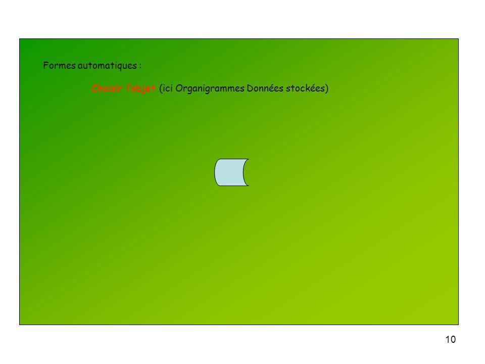 Formes automatiques : Choisir l'objet (ici Organigrammes Données stockées)
