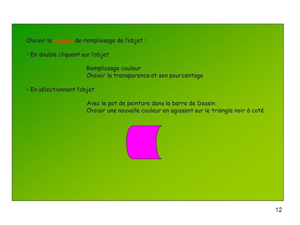 Choisir la couleur de remplissage de l'objet :