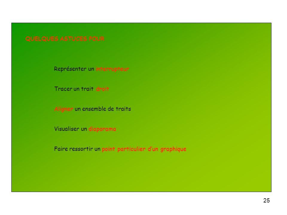 QUELQUES ASTUCES POUR Représenter un interrupteur. Tracer un trait droit. Aligner un ensemble de traits.