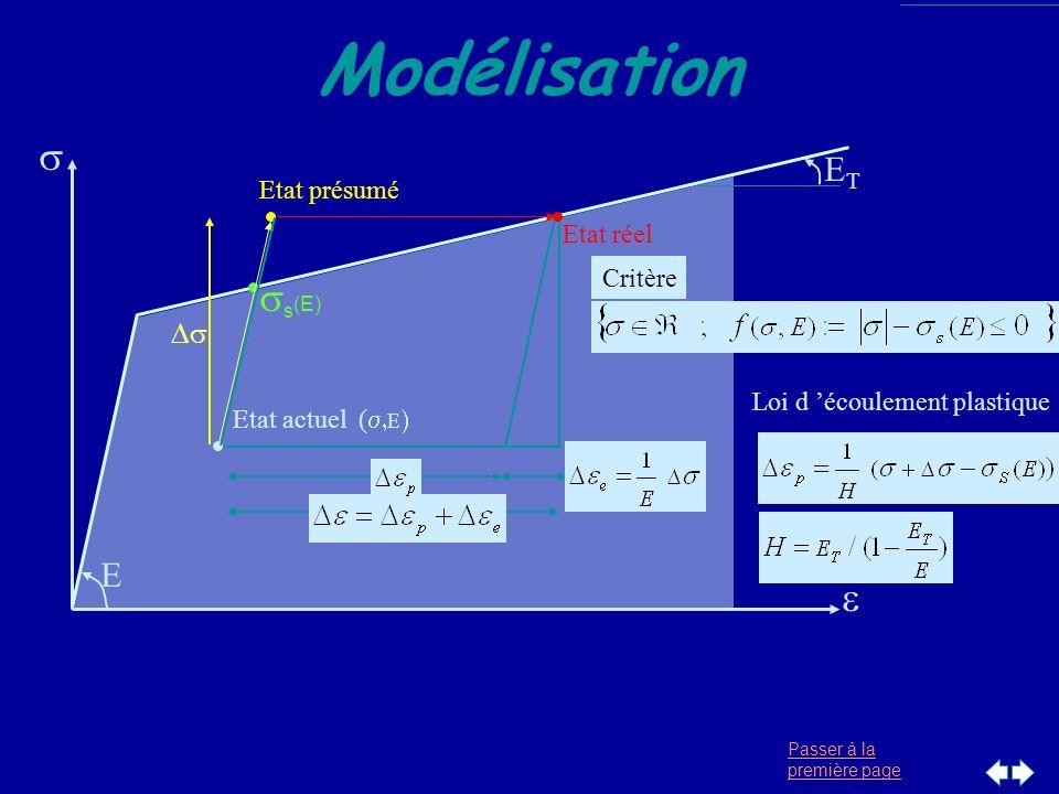 Modélisation s ss(E) e ET E Ds Etat présumé Etat réel Critère