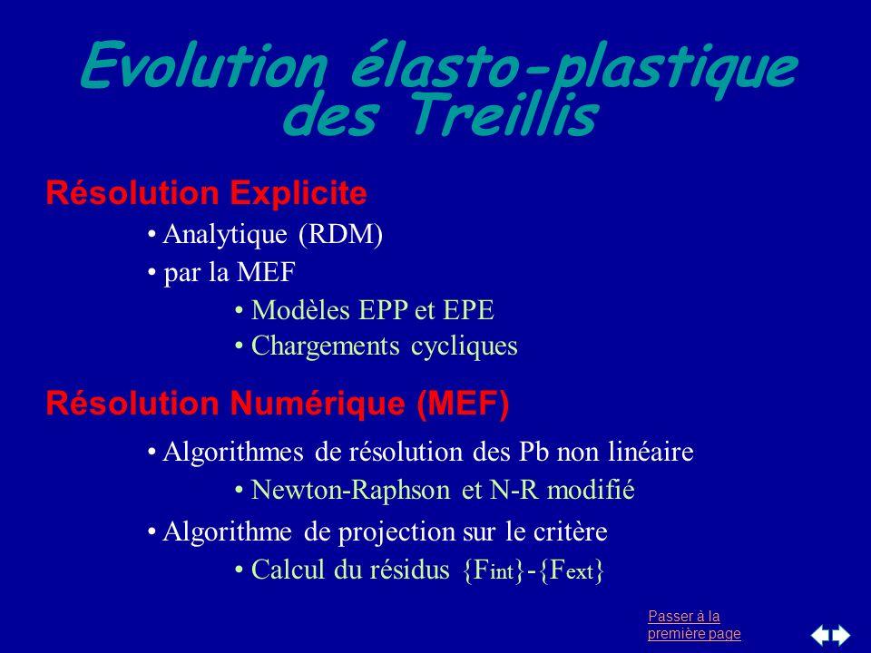 Evolution élasto-plastique des Treillis