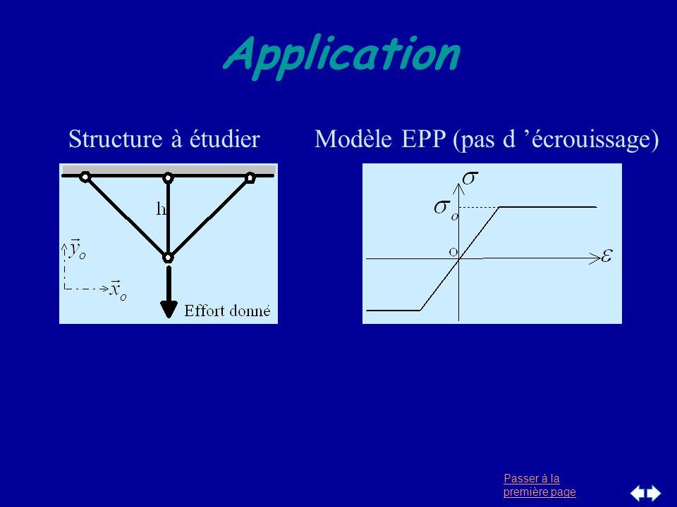 Application Structure à étudier Modèle EPP (pas d 'écrouissage)